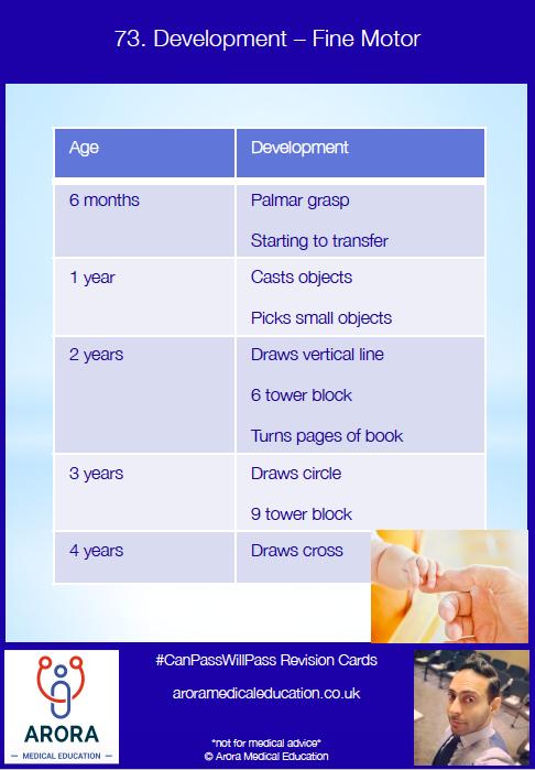 5 examples 4 - MRCGP CSA, AKT and PLAB Exam Courses and Online Webinars - Arora Medical Education