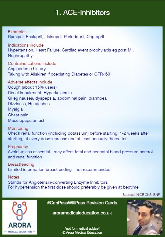 Pharmacology ACE inhibitors - MRCGP CSA, AKT and PLAB Exam Courses and Online Webinars - Arora Medical Education