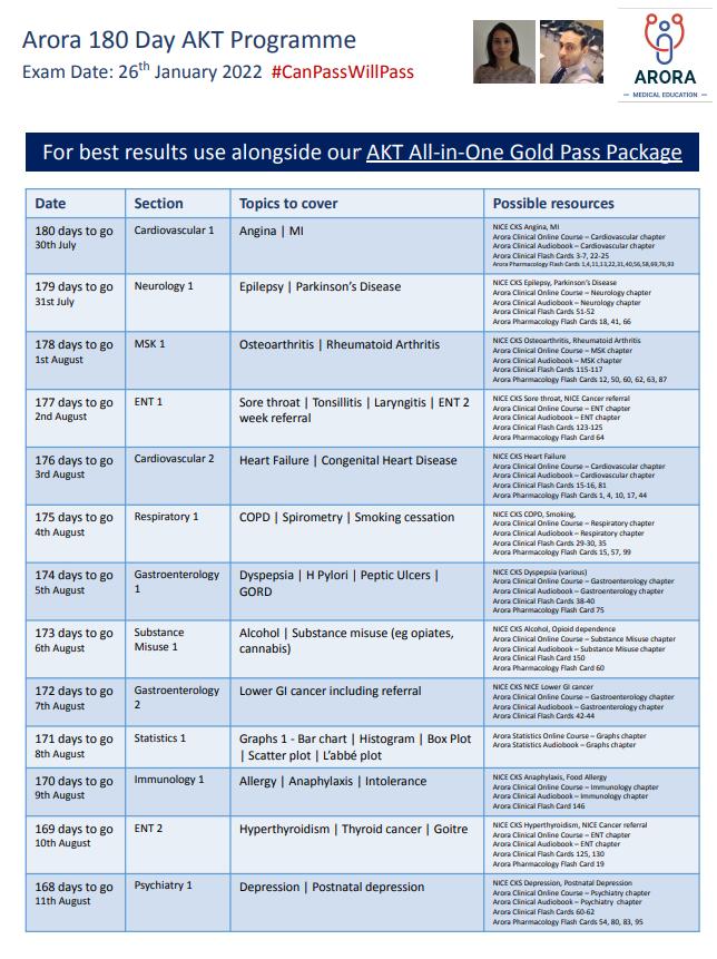AKT 180 Jan 22 - MRCGP CSA, AKT and PLAB Exam Courses and Online Webinars - Arora Medical Education
