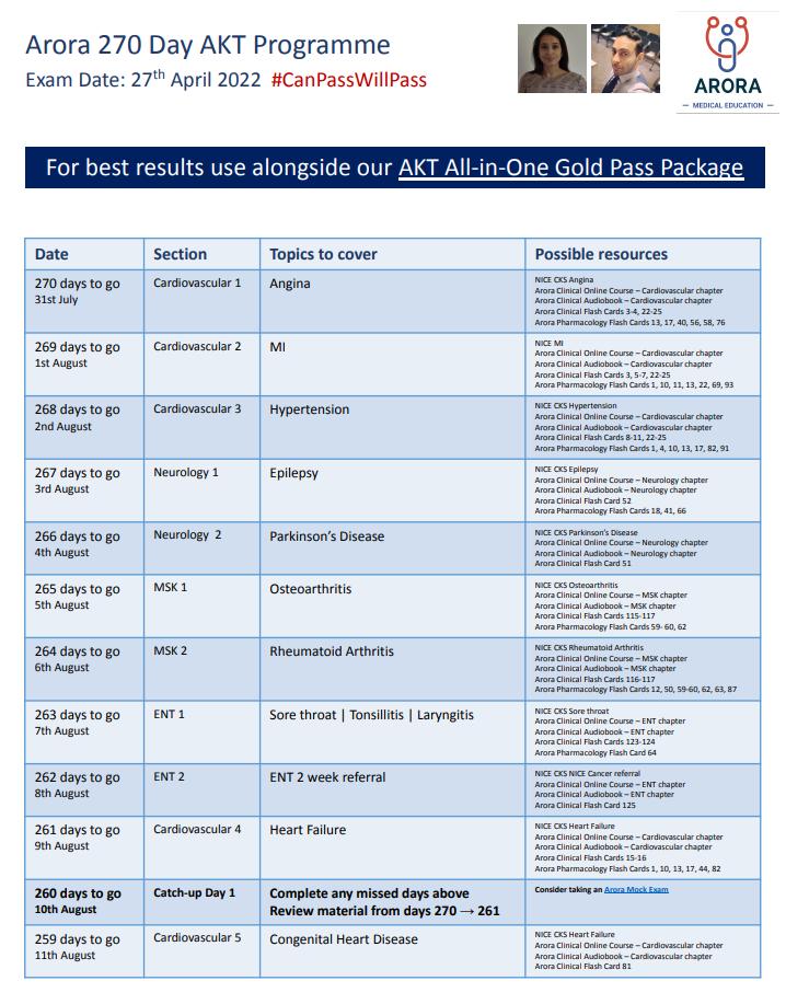AKT 270 Apr 22 - MRCGP CSA, AKT and PLAB Exam Courses and Online Webinars - Arora Medical Education