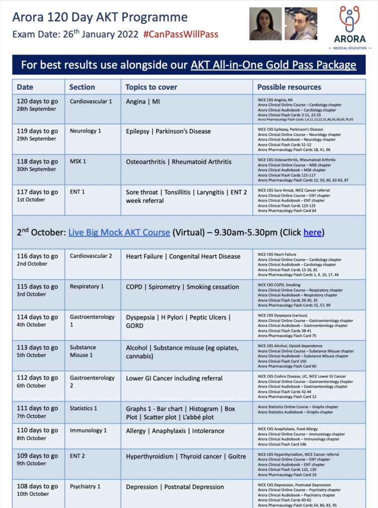 Screenshot 2021 09 26 at 19.49.13 - MRCGP CSA, AKT and PLAB Exam Courses and Online Webinars - Arora Medical Education